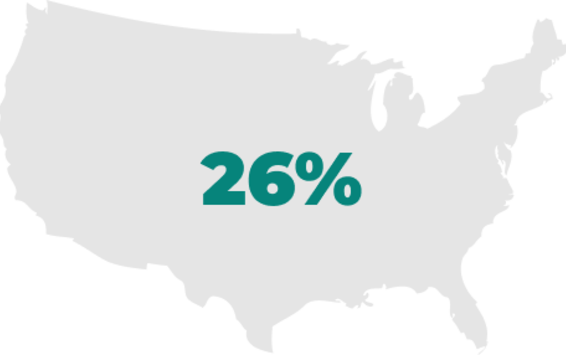 Map of united states with 26 percent in the center